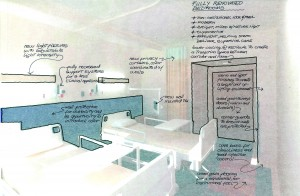 A rendering of a patient room